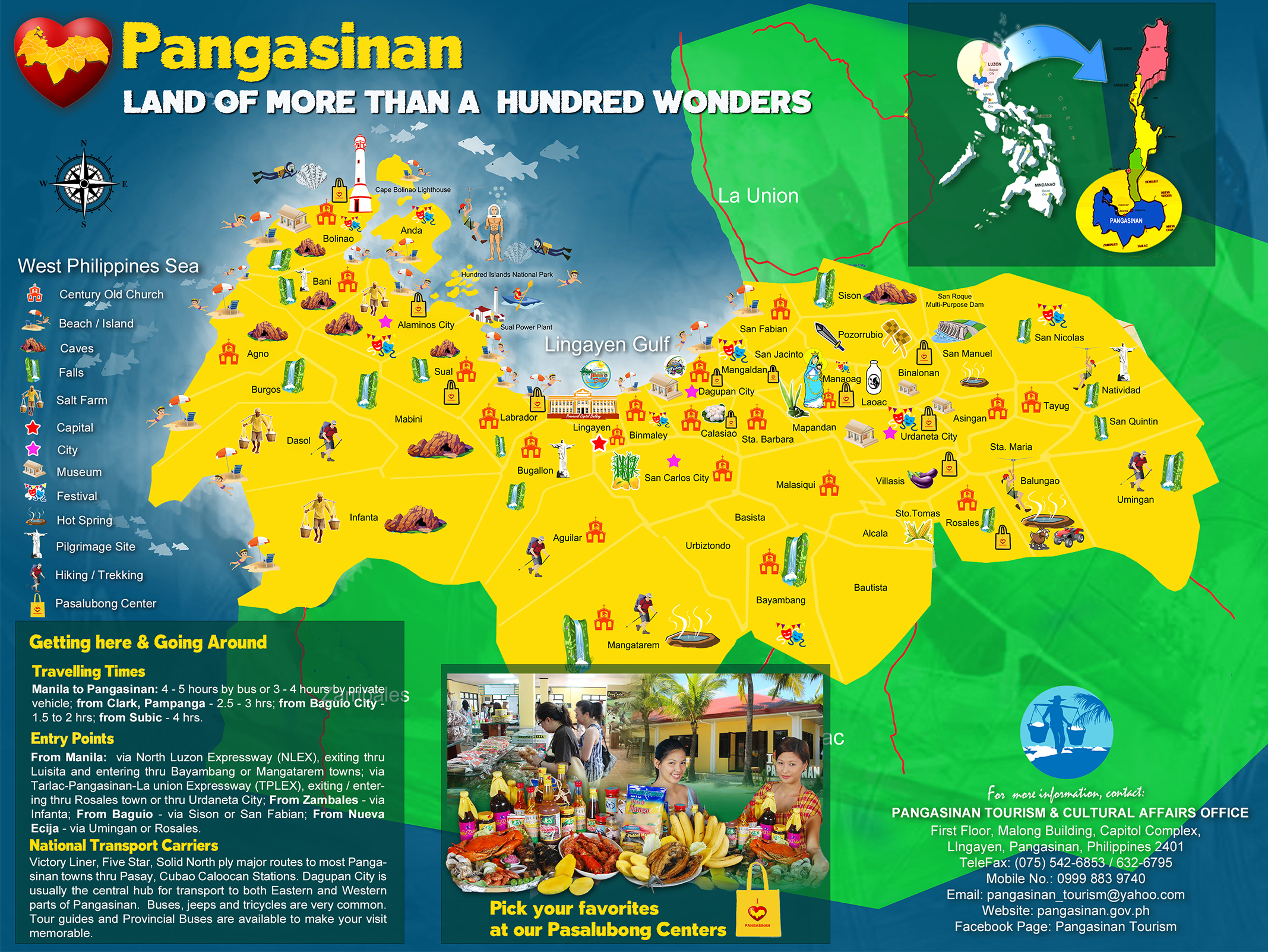 USEFUL FACTS  The Official Website of the Province of Pangasinan